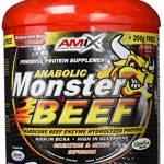 carnes con mas proteinas