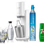 gastos de agua